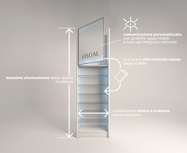 Ral-1_arredamento_farmacia