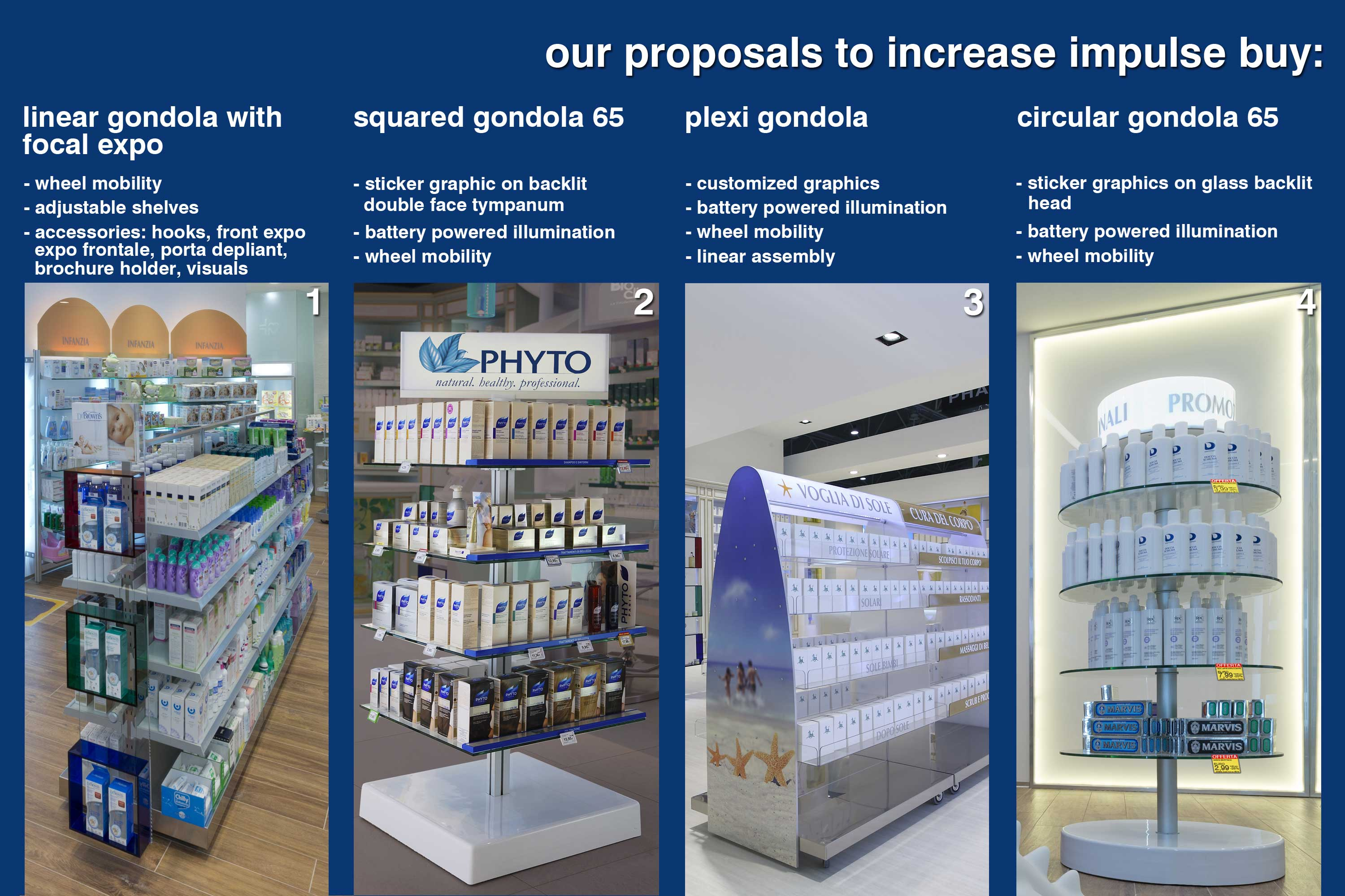 pharmacy-chain-increase-buy